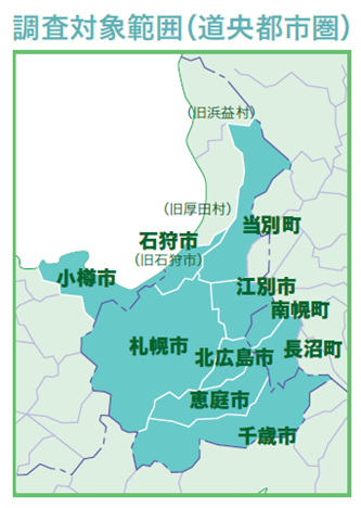 札幌都市圏