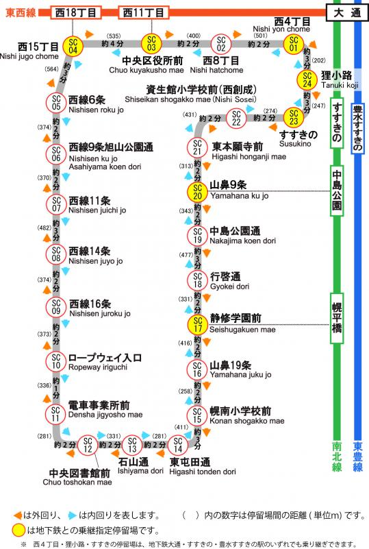 札幌 地下鉄 乗り 放題